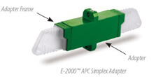 E2000 Fiber Optic Adapters